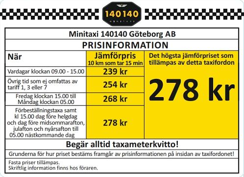 priser121225